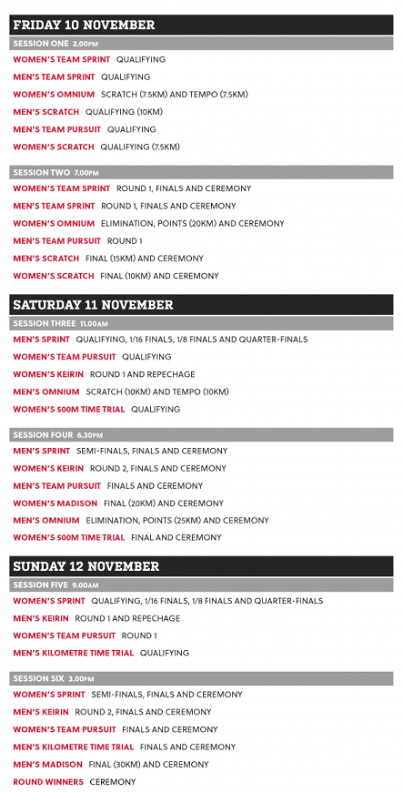 Track World Cup Manchester Schedule